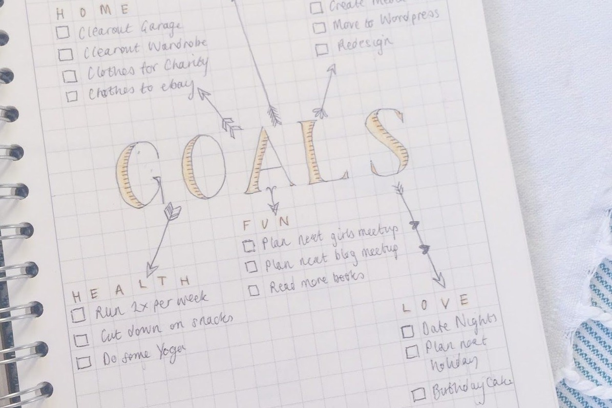small goals make big changes habit formation goal setting