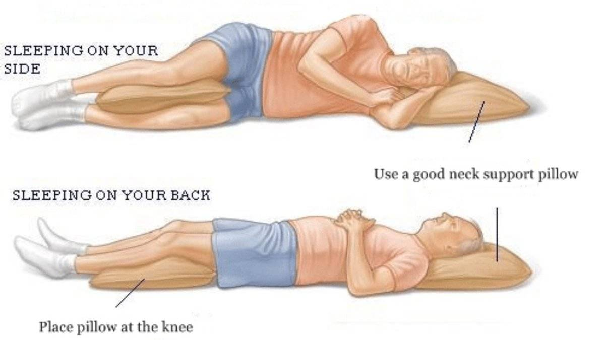 A diagram shows how to sleep with your pillow to relieve joint pain.